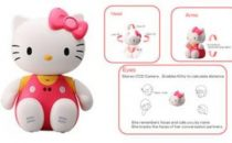 Hello Kitty Robot: 6300 dollari
