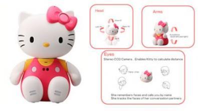 Hello Kitty Robot: 6300 dollari