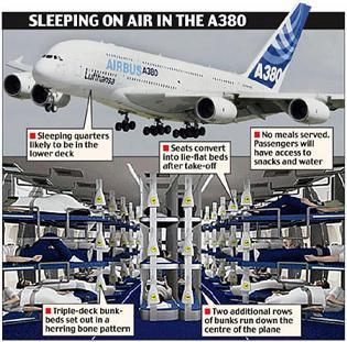 Lufthansa A380: aereo dormitorio