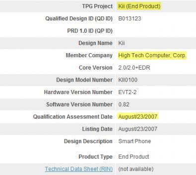 HTC Kii primi dettagli