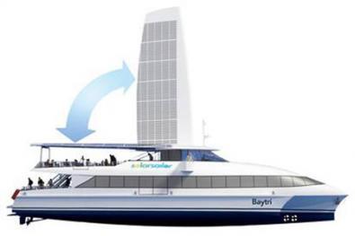 Solar Ship: navigare nel verde dal 2009
