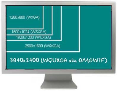 WQUXGA: 3840×2400 pixel nuovo record Toshiba