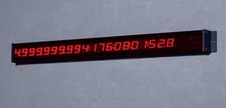 Countdown alla fine del mondo
