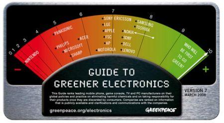 Greenpeace: le marche più ecologiche