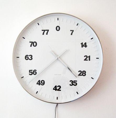 L'orologio di una vita