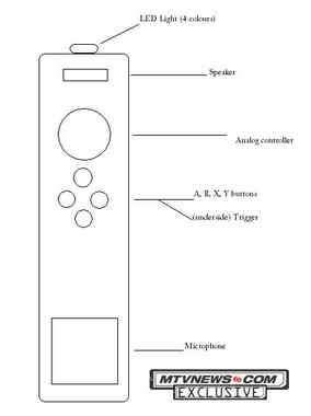Simil Wiimote per Xbox 360?