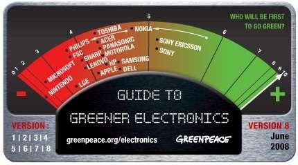 Le marche più ecologiche secondo Greenpeace
