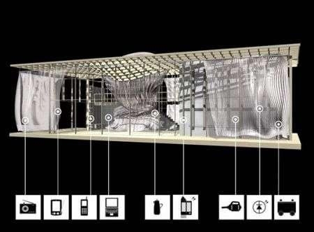 Tende Solari per una casa ecologica