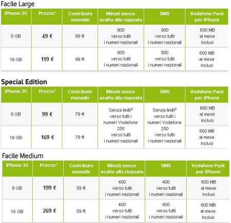 vodafone apple iphone 3g tariffe