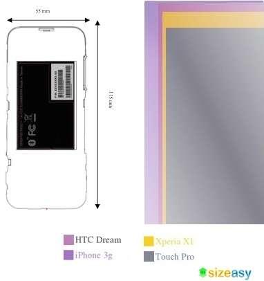 HTC Dream: paragone con gli altri smartphone di punta