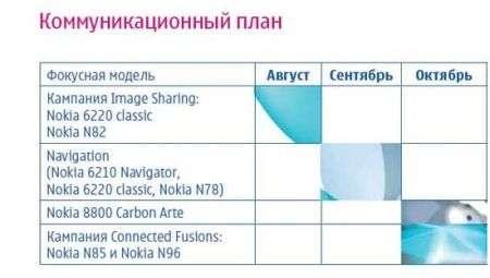Nokia N85 ufficiale nella pre-presentazione