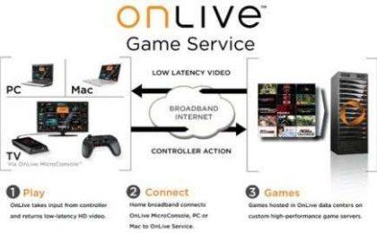 OnLive: la console di Game on Demand