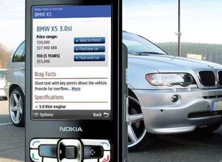 Nokia Point and Find, il futuro