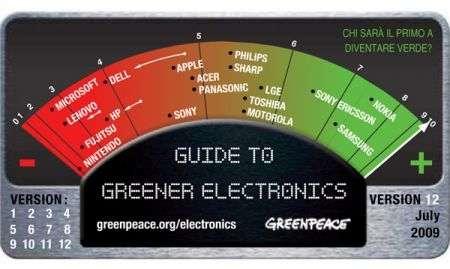 Greenpeace, le aziende più verdi: prima Nokia ultima Nintendo