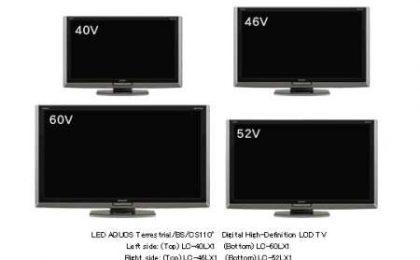 Nuove HDTV Sharp LX-Series