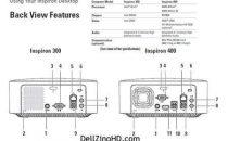 Dell Zino HD nettop diventa Inspiron 300 e 400