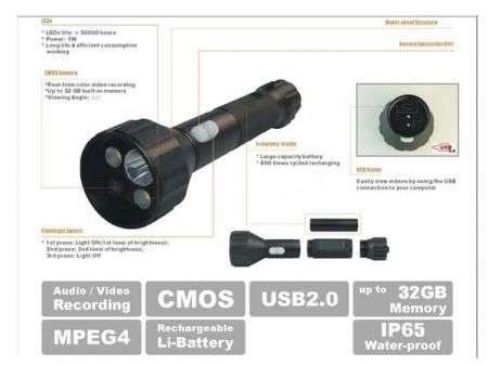 Torcia Videocamera spia