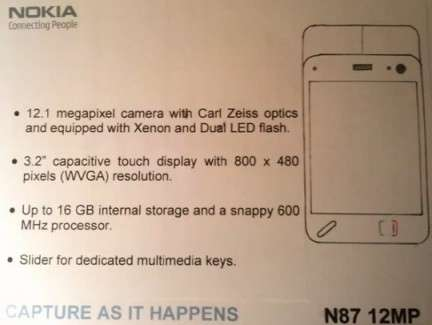 Nokia N87 12MP con fotocamera 12 megapixel