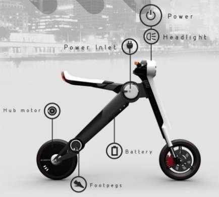 Skoota: uno scooter elettrico pieghevole