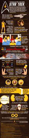 15 curiosita startrek