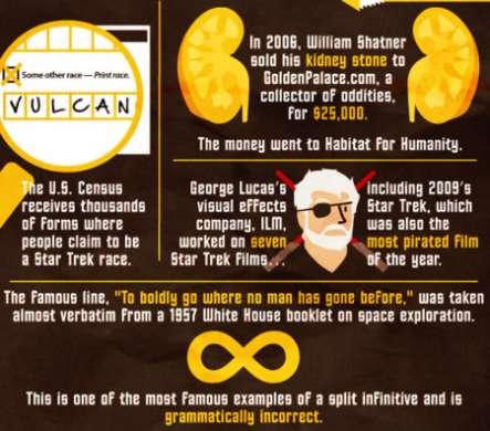 Star Trek: scopri le 15 curiosità imperdibili sulla serie!