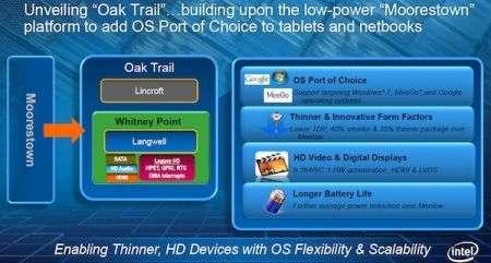 Tablet Full HD? Sì, con la nuova piattaforma di Intel