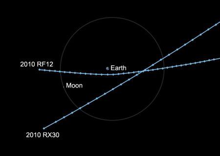 Due asteroidi sfiorano la Terra oggi: nessun pericolo