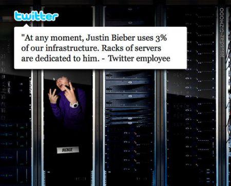 Justin Bieber su Twitter: un server dedicato solo per il cantante