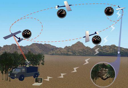 Aerei autonomi alimentati da terra via laser!