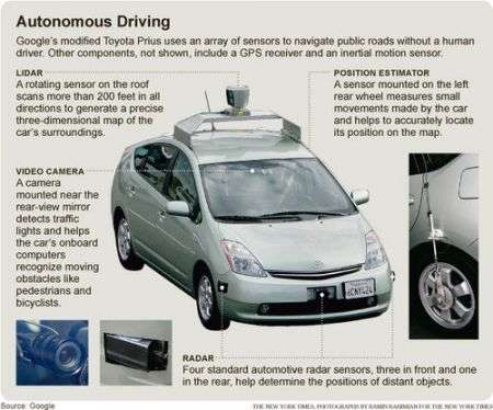 Google Street View e l'auto che guida da sola