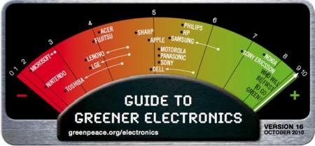Classifica Greenpeace: Nokia e Sony Ericsson volano nel verde