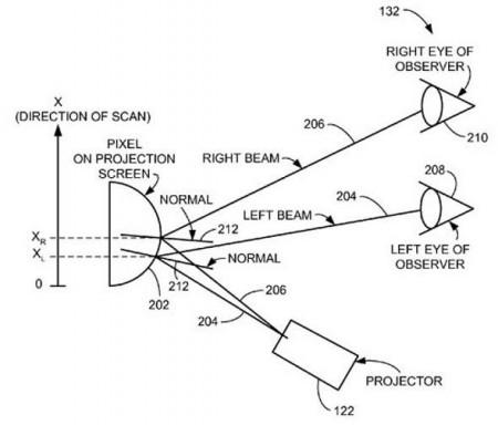 Apple: per il 2011 il 3D senza occhiali, l'autostereoscopia?