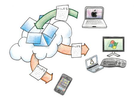 Migliori servizi di backup online per Mac: i dati nelle nuvole