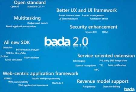 Samsung Bada 2.0: il nuovo performante sistema operativo mobile