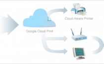 Google Cloud Print: per stampare direttamente da Android e iPhone