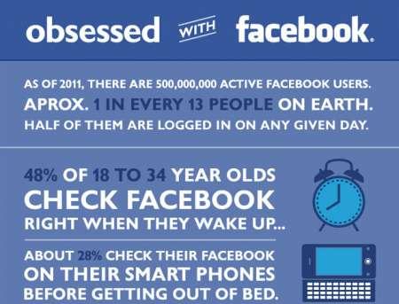 Ossessionati da Facebook: l'infografica racconta il fenomeno