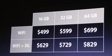 iPad 2 prezzo del nuovo tablet Apple
