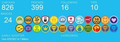 FourSquare: trasforma i tuoi check-in in infografica
