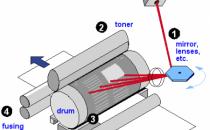 Stampante laser: funzionamento e prezzi di quelle più comuni