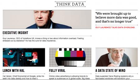 Google Think Quarterly: il magazine di Mountain View