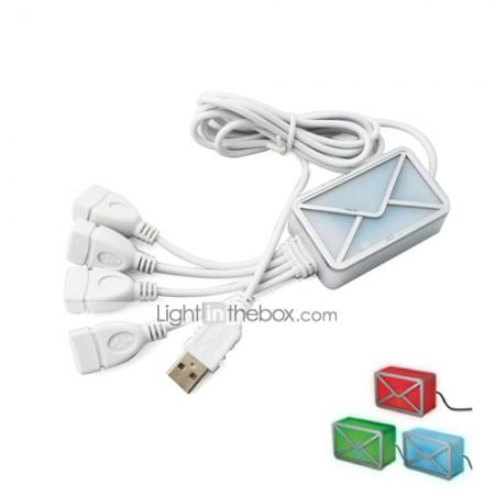 Hub USB con notifica webmail incorporata