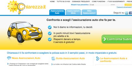 L'assicurazione auto online facile grazie al comparatore di Chiarezza.it