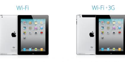Come funziona il GPS sull'iPad?