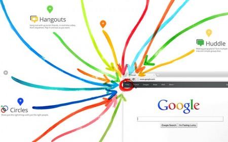 E se Google+ fosse un fuoco di paglia? Ecco i primi numeri