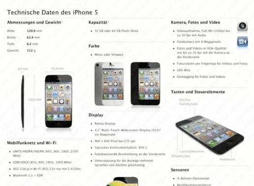 Le caratteristiche tecniche di iPhone 5 nuovamente rumoreggiate