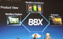 Blackberry BBX si svela: un po BB OS e un po QNX
