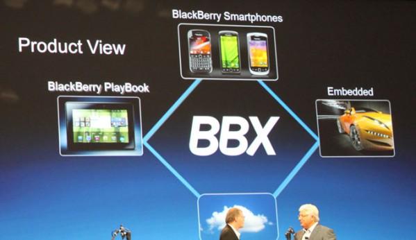 Blackberry BBX si svela: un po' BB OS e un po' QNX