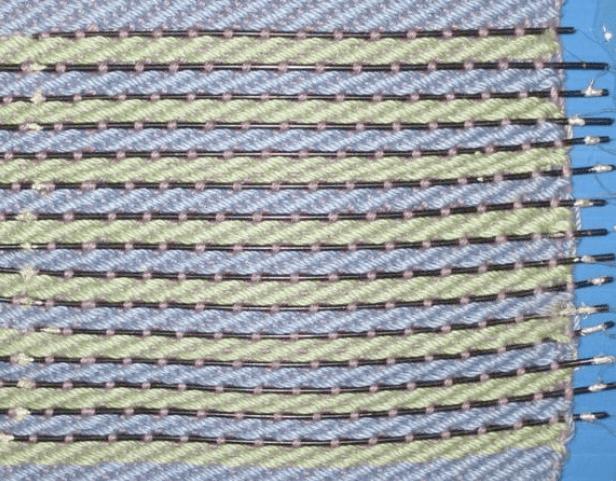 display indossabie tessuto