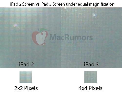 ipad2ipad3pixels