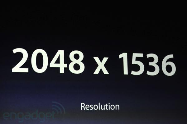 apple ipad 3 risoluzione hd